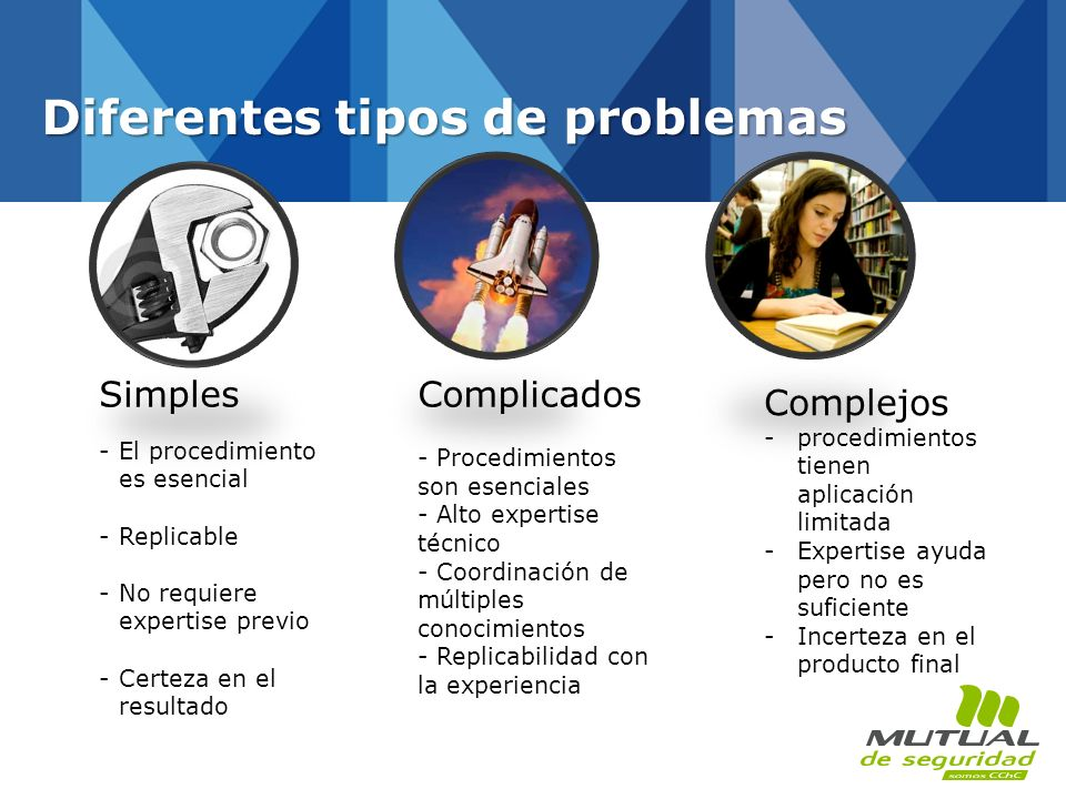 Diferentes tipos de problemas