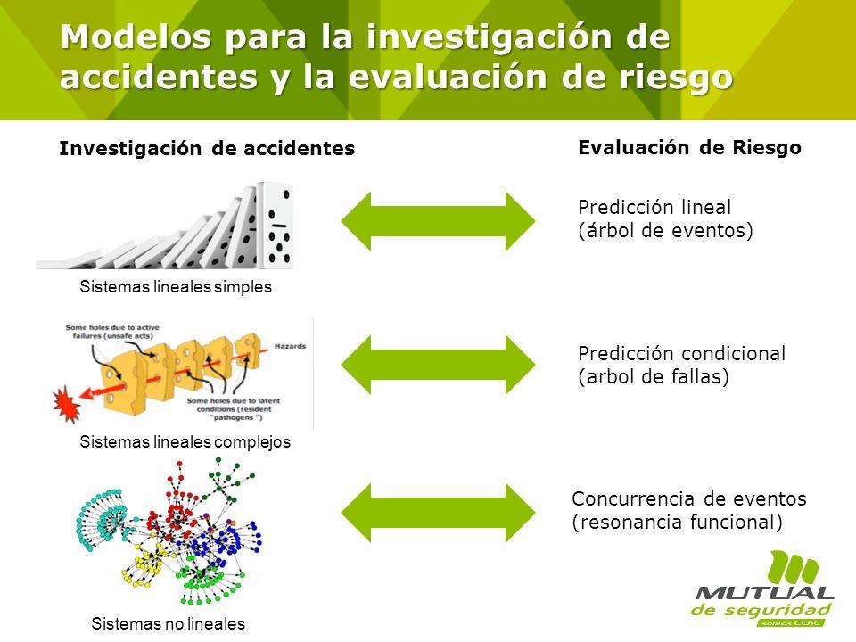 Modelos para la investigación de accidentes y la evaluación de riesgo