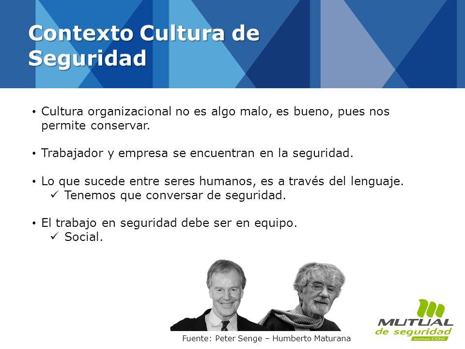 Contexto Cultura de Seguridad
