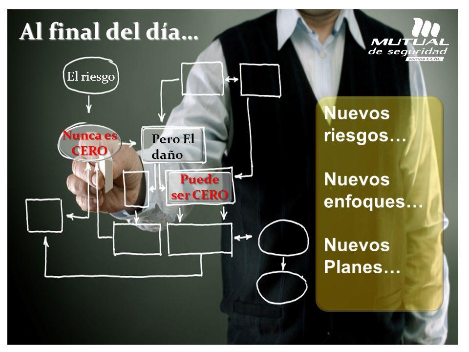 Al final del día… Nuevos riesgos… Nuevos enfoques… Nuevos Planes…