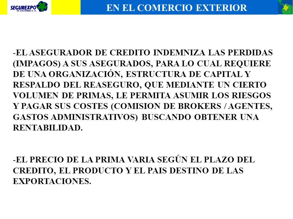 EN EL COMERCIO EXTERIOR