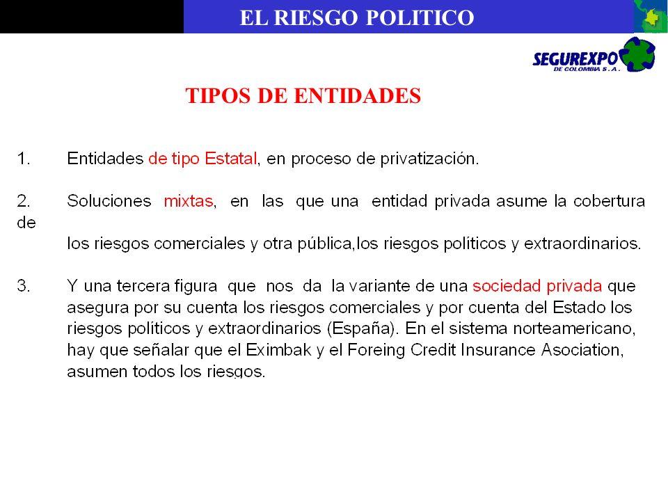 EL RIESGO POLITICO TIPOS DE ENTIDADES