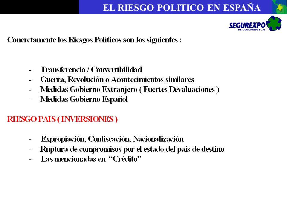 EL RIESGO POLITICO EN ESPAÑA
