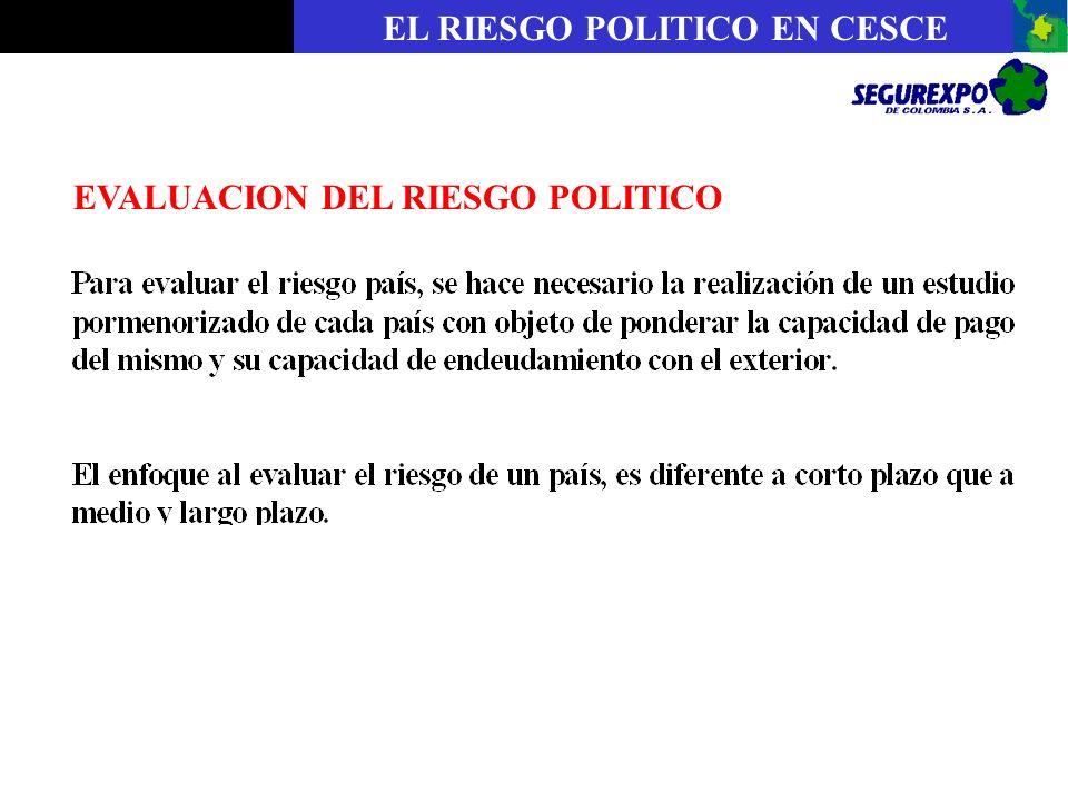 EL RIESGO POLITICO EN CESCE