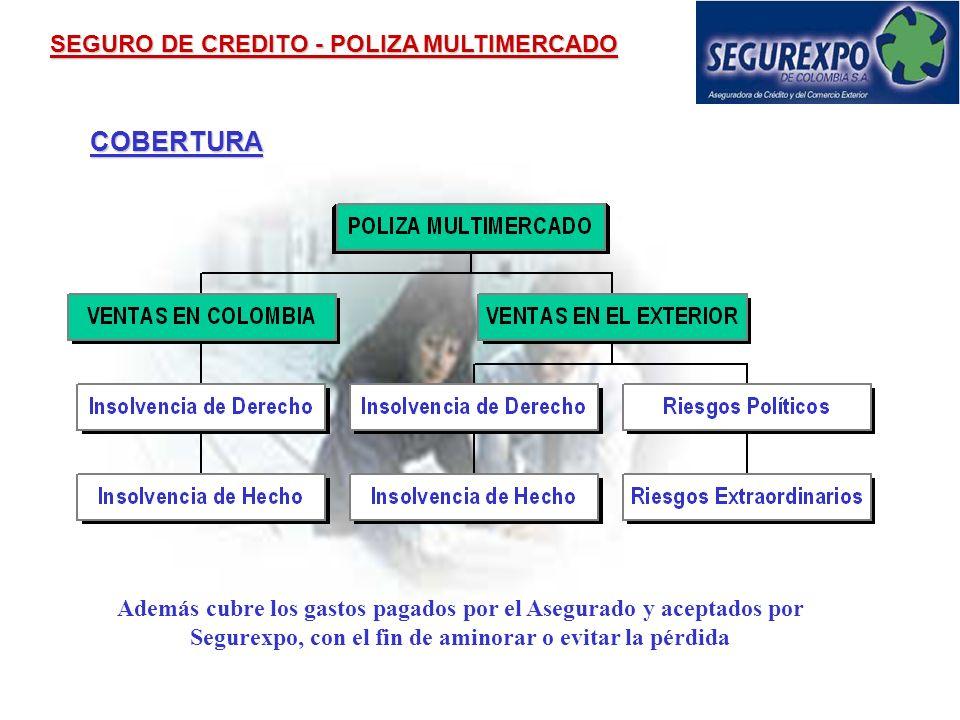COBERTURA SEGURO DE CREDITO - POLIZA MULTIMERCADO