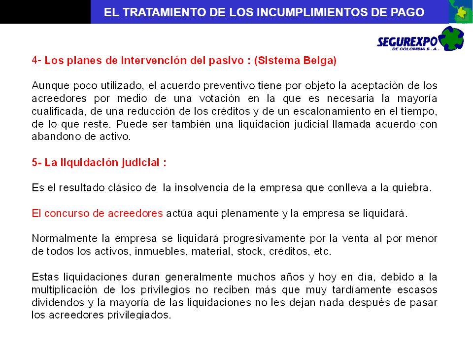 EL TRATAMIENTO DE LOS INCUMPLIMIENTOS DE PAGO