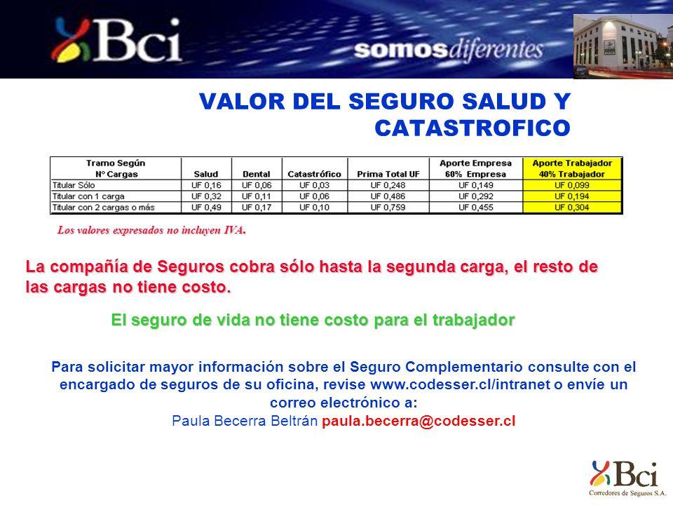 VALOR DEL SEGURO SALUD Y CATASTROFICO