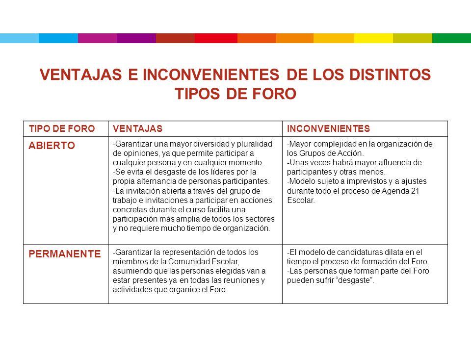 VENTAJAS E INCONVENIENTES DE LOS DISTINTOS TIPOS DE FORO