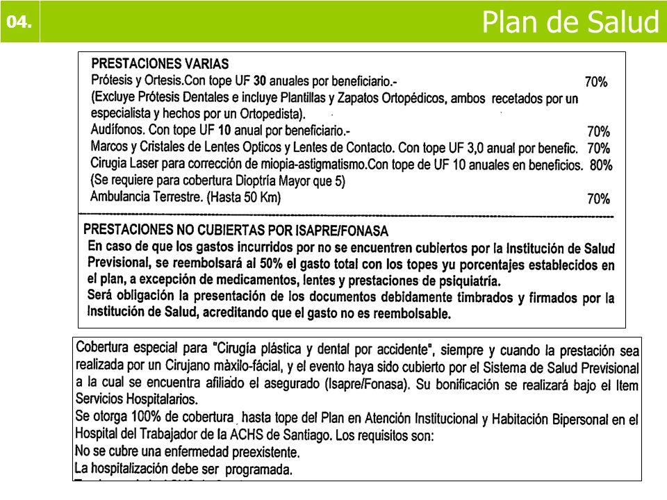 04. Plan de Salud