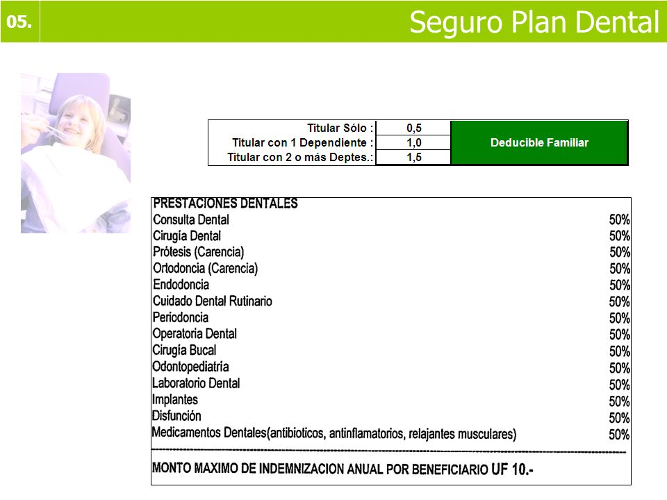 05. Seguro Plan Dental