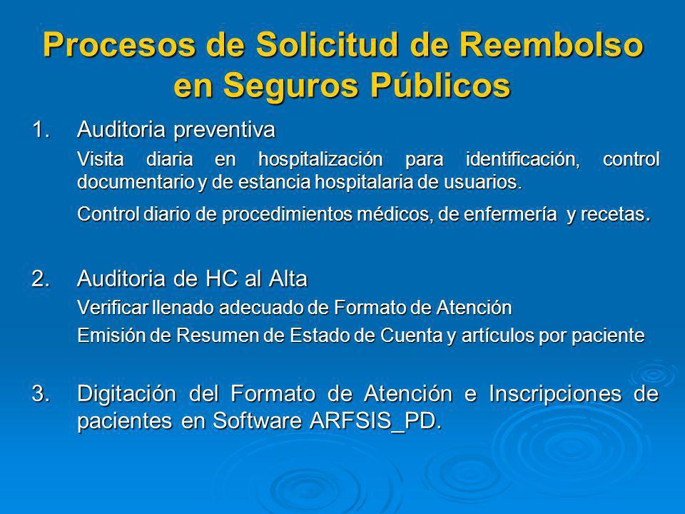 Procesos de Solicitud de Reembolso en Seguros Públicos