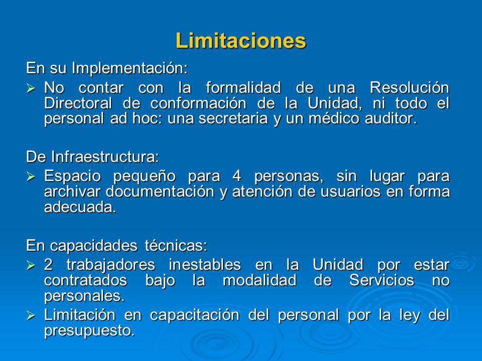Limitaciones En su Implementación: