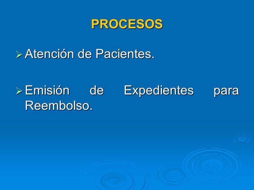PROCESOS Atención de Pacientes. Emisión de Expedientes para Reembolso.