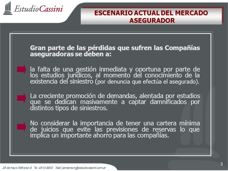 ESCENARIO ACTUAL DEL MERCADO