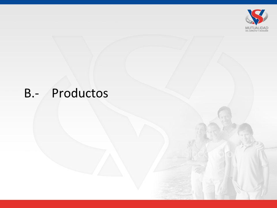 B.- Productos