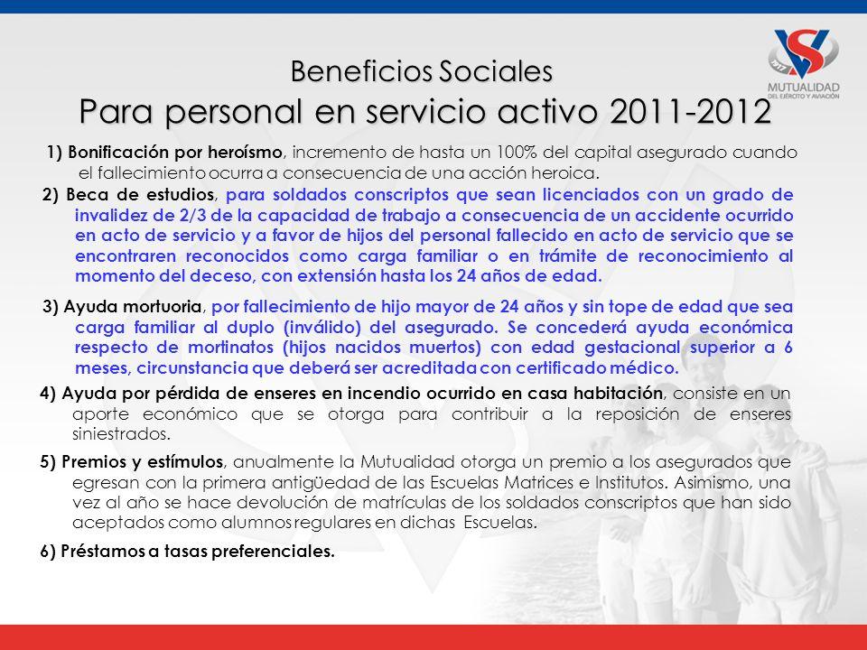 Para personal en servicio activo 2011-2012