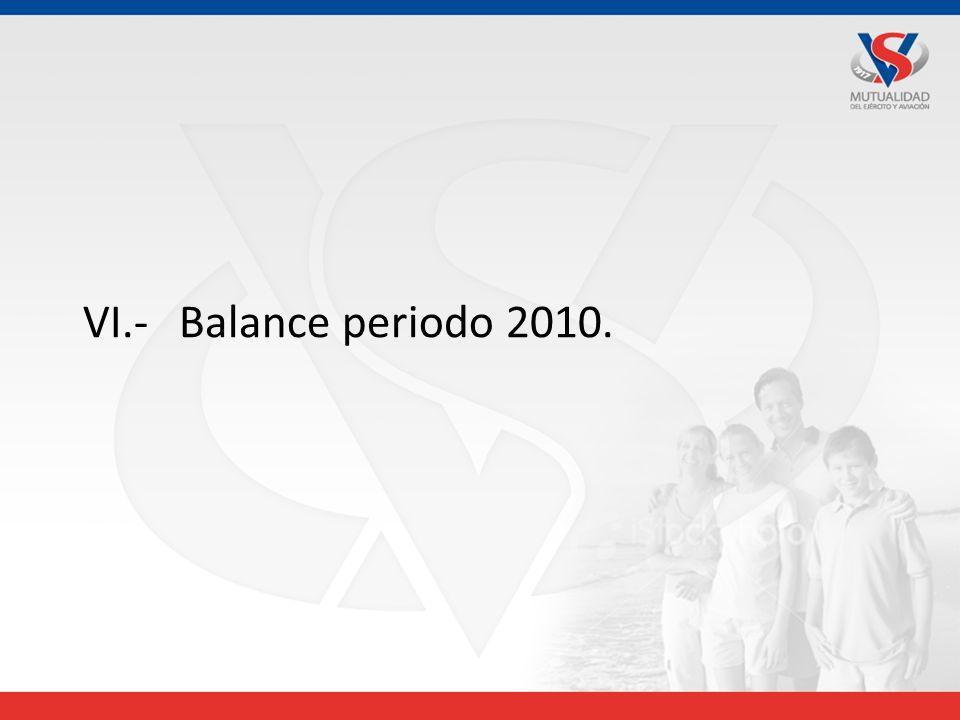 VI.- Balance periodo 2010.