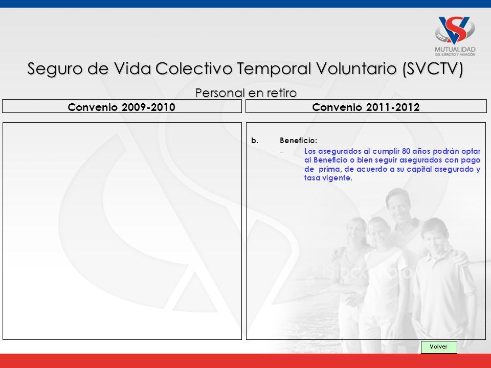 Seguro de Vida Colectivo Temporal Voluntario (SVCTV)