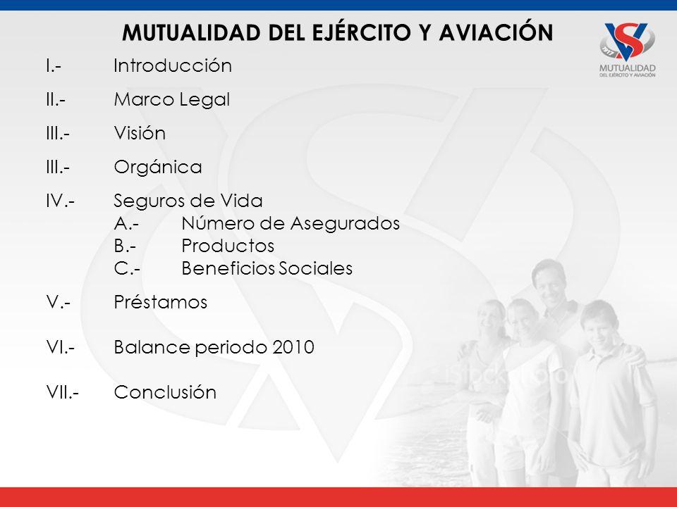 MUTUALIDAD DEL EJÉRCITO Y AVIACIÓN
