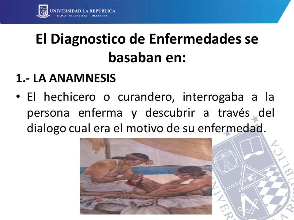 El Diagnostico de Enfermedades se basaban en: