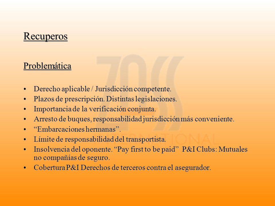 Recuperos Problemática Derecho aplicable / Jurisdicción competente.
