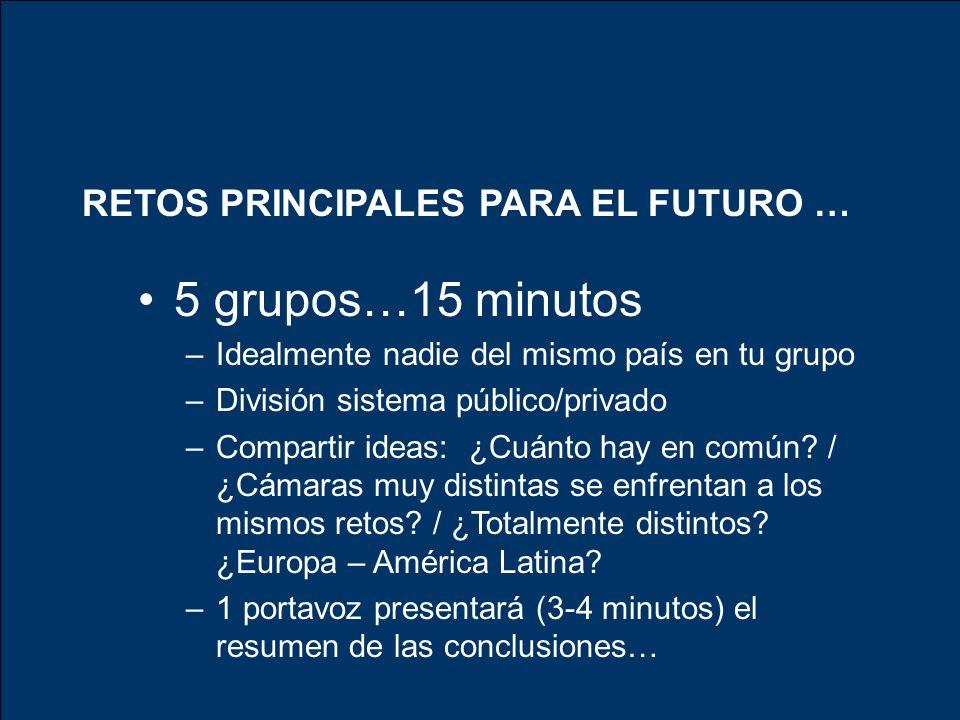 5 grupos…15 minutos RETOS PRINCIPALES PARA EL FUTURO …