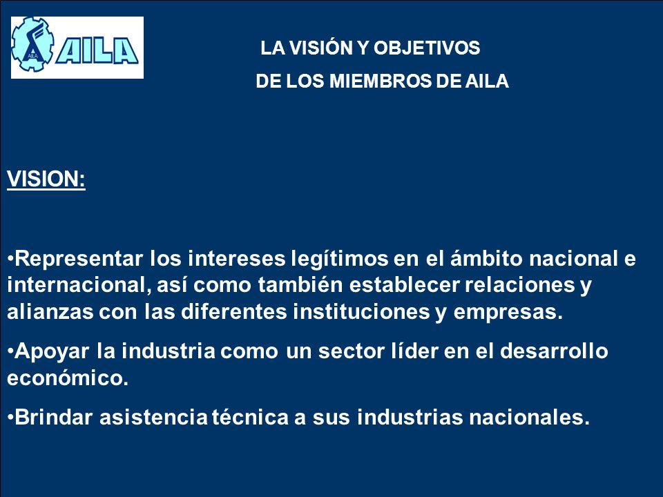 Apoyar la industria como un sector líder en el desarrollo económico.