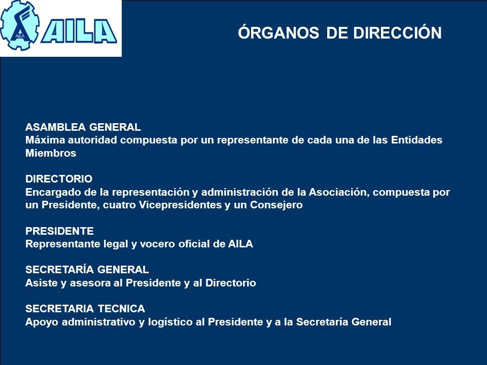 ÓRGANOS DE DIRECCIÓN ASAMBLEA GENERAL