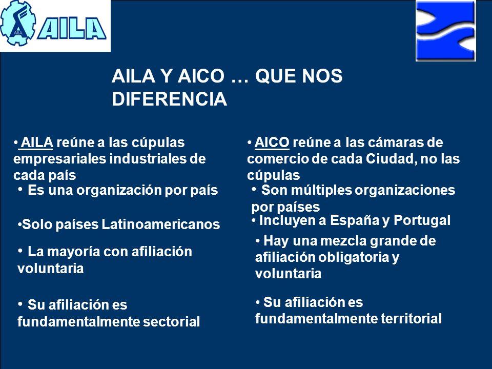 AILA Y AICO … QUE NOS DIFERENCIA