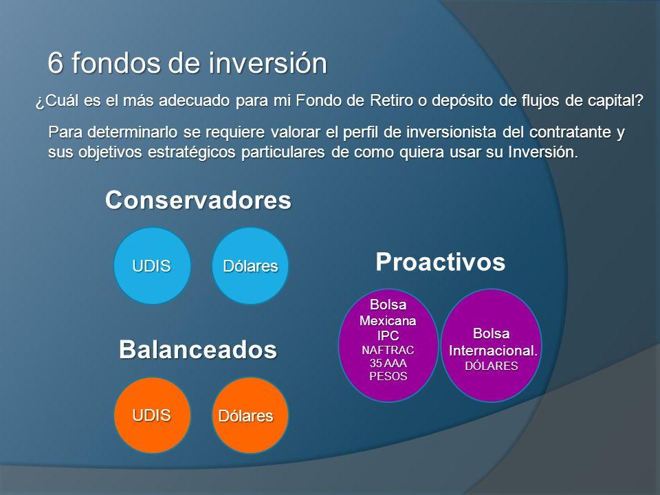 6 fondos de inversión Conservadores Proactivos Balanceados