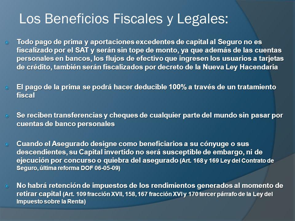 Los Beneficios Fiscales y Legales: