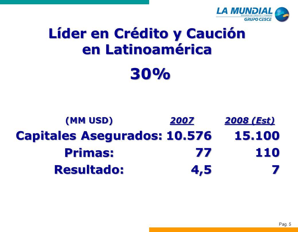 Líder en Crédito y Caución en Latinoamérica Capitales Asegurados: