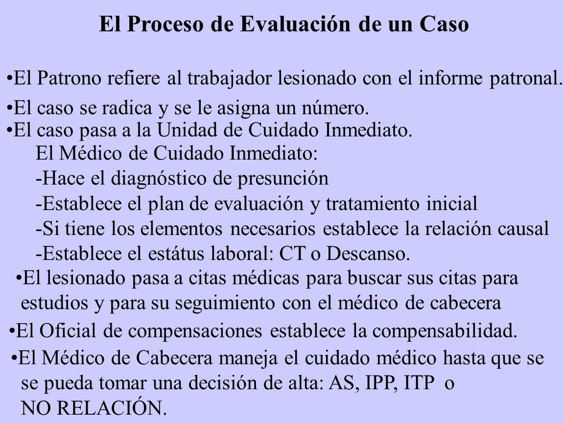 El Proceso de Evaluación de un Caso