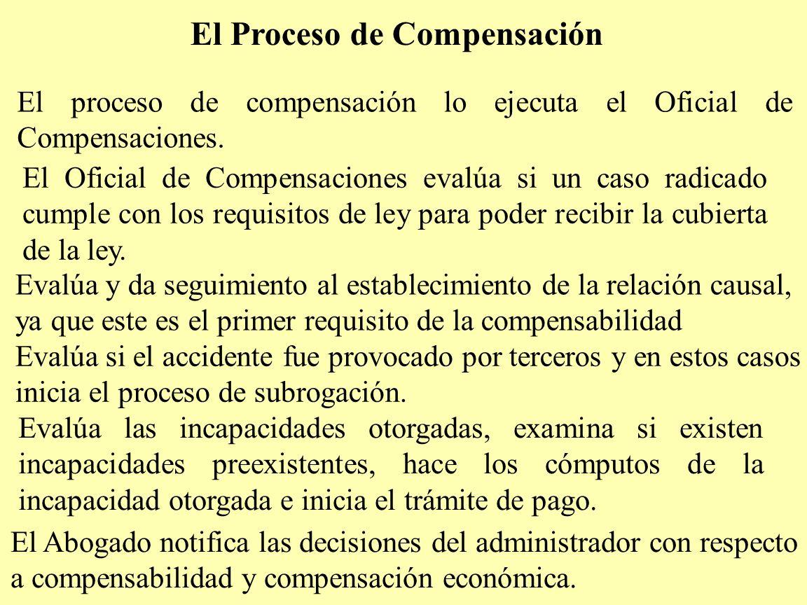 El Proceso de Compensación
