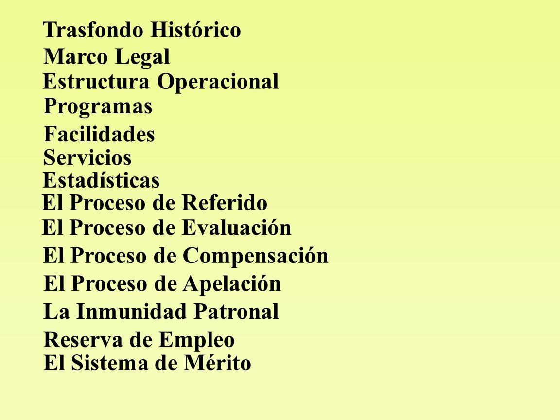Trasfondo HistóricoMarco Legal. Estructura Operacional. Programas. Facilidades. Servicios. Estadísticas.