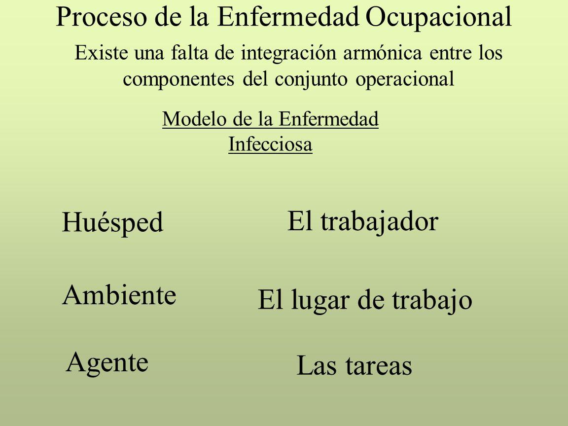 Proceso de la Enfermedad Ocupacional