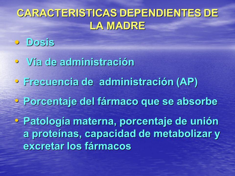CARACTERISTICAS DEPENDIENTES DE LA MADRE