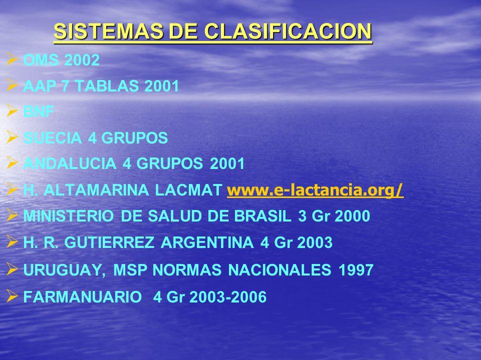 SISTEMAS DE CLASIFICACION