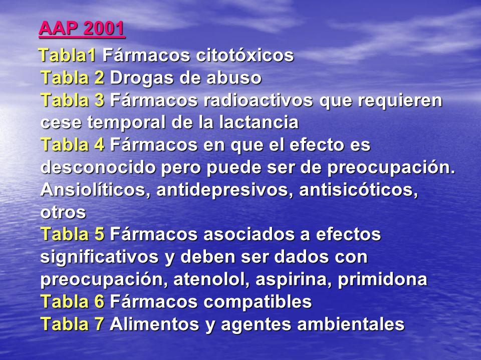 AAP 2001