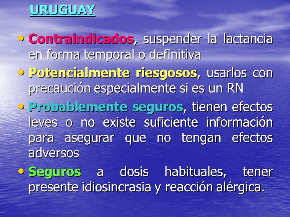 URUGUAY Contraindicados, suspender la lactancia en forma temporal o definitiva.