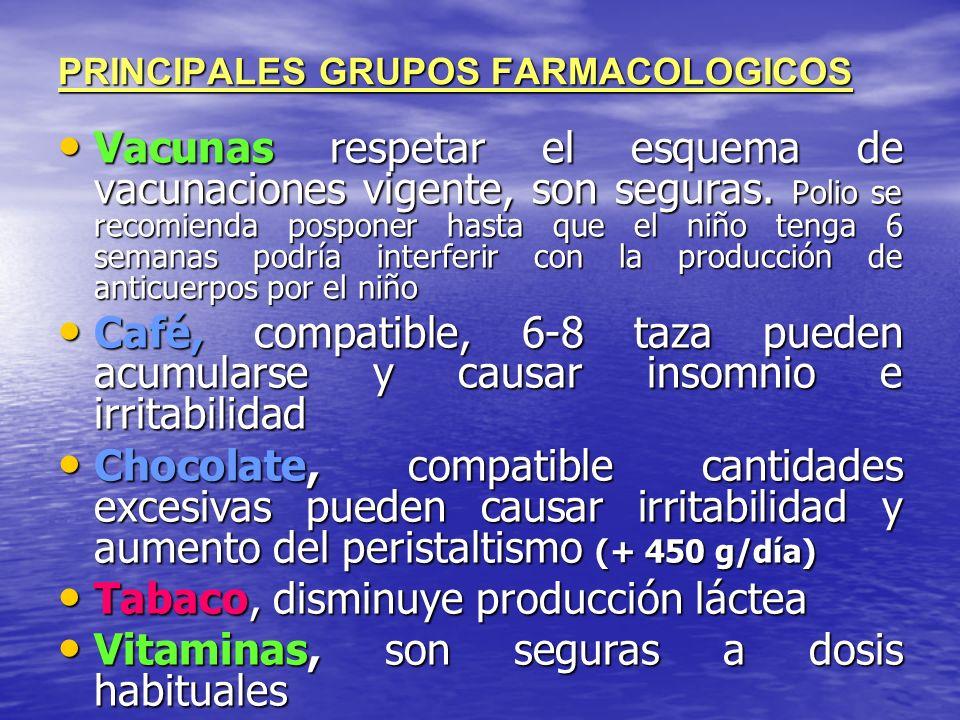 PRINCIPALES GRUPOS FARMACOLOGICOS