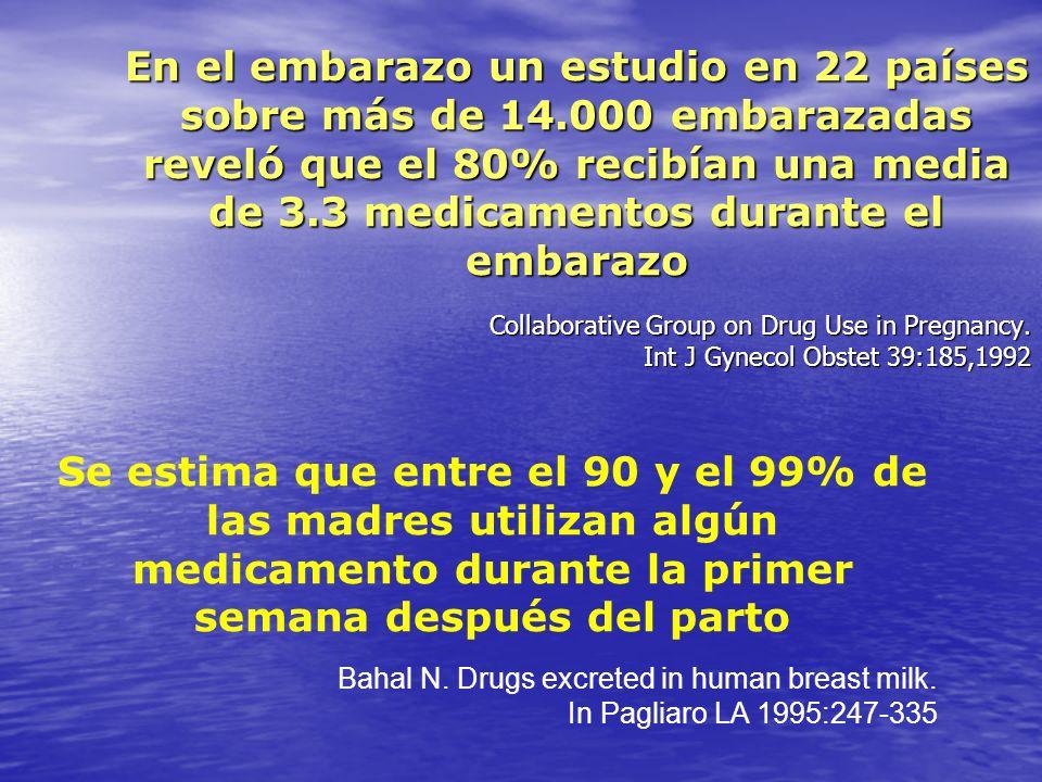 En el embarazo un estudio en 22 países sobre más de 14