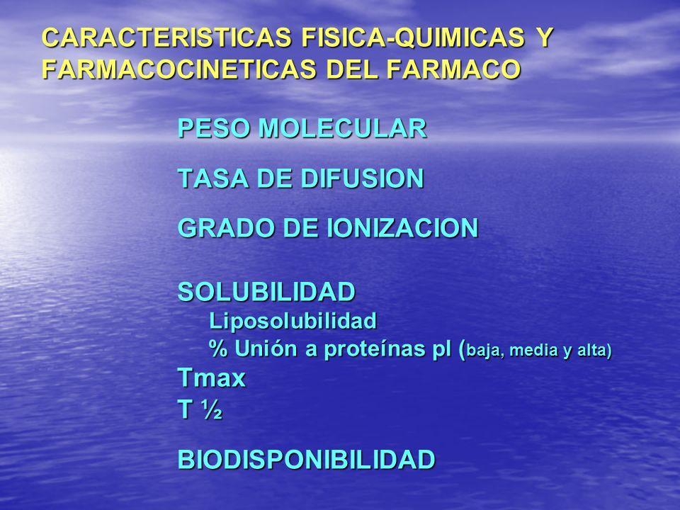 CARACTERISTICAS FISICA-QUIMICAS Y FARMACOCINETICAS DEL FARMACO
