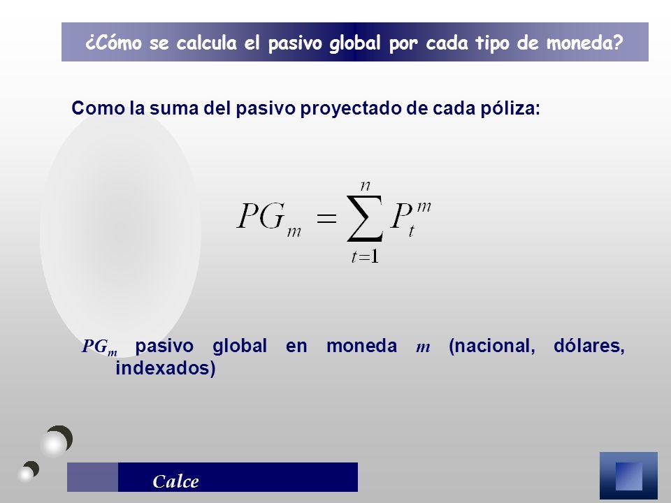 ¿Cómo se calcula el pasivo global por cada tipo de moneda