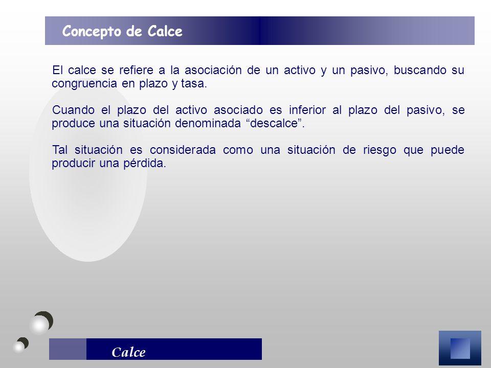 Concepto de Calce El calce se refiere a la asociación de un activo y un pasivo, buscando su congruencia en plazo y tasa.