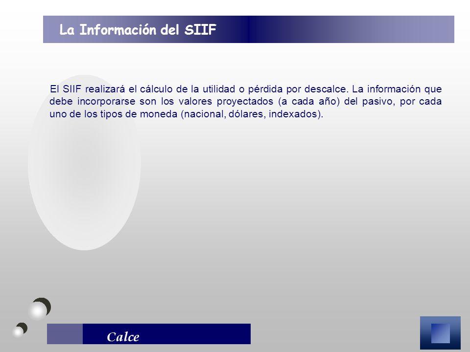 La Información del SIIF