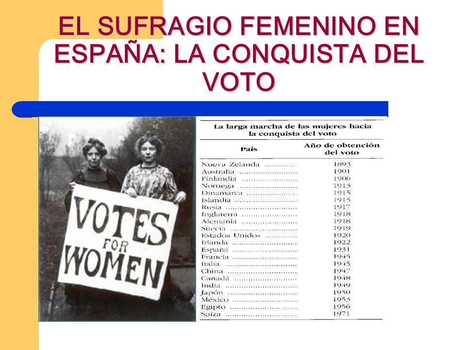 EL SUFRAGIO FEMENINO EN ESPAÑA: LA CONQUISTA DEL VOTO