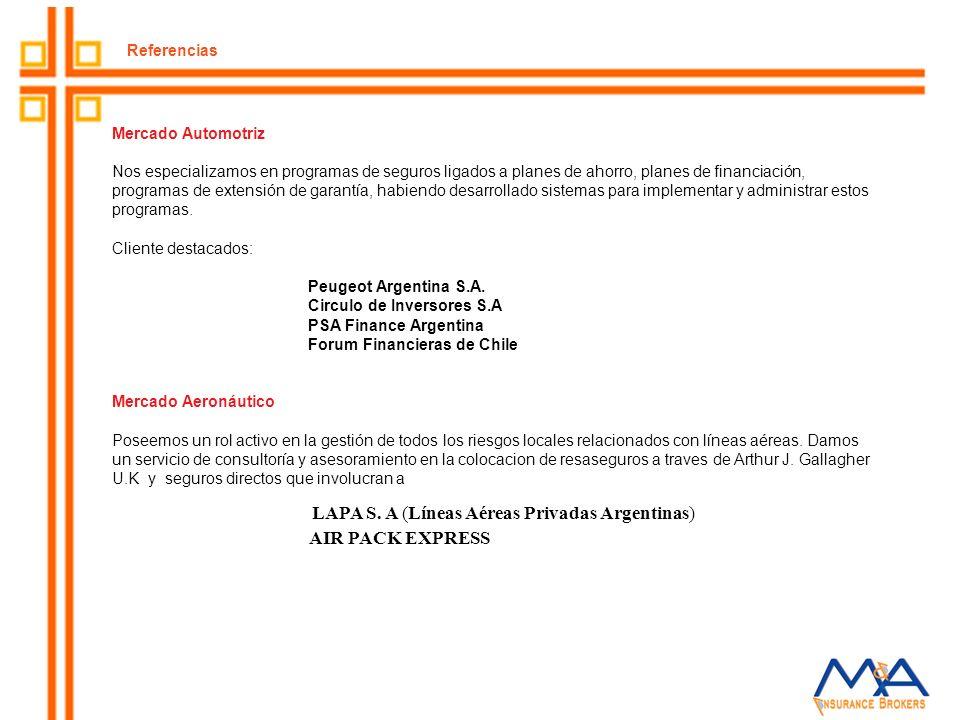 LAPA S. A (Líneas Aéreas Privadas Argentinas)