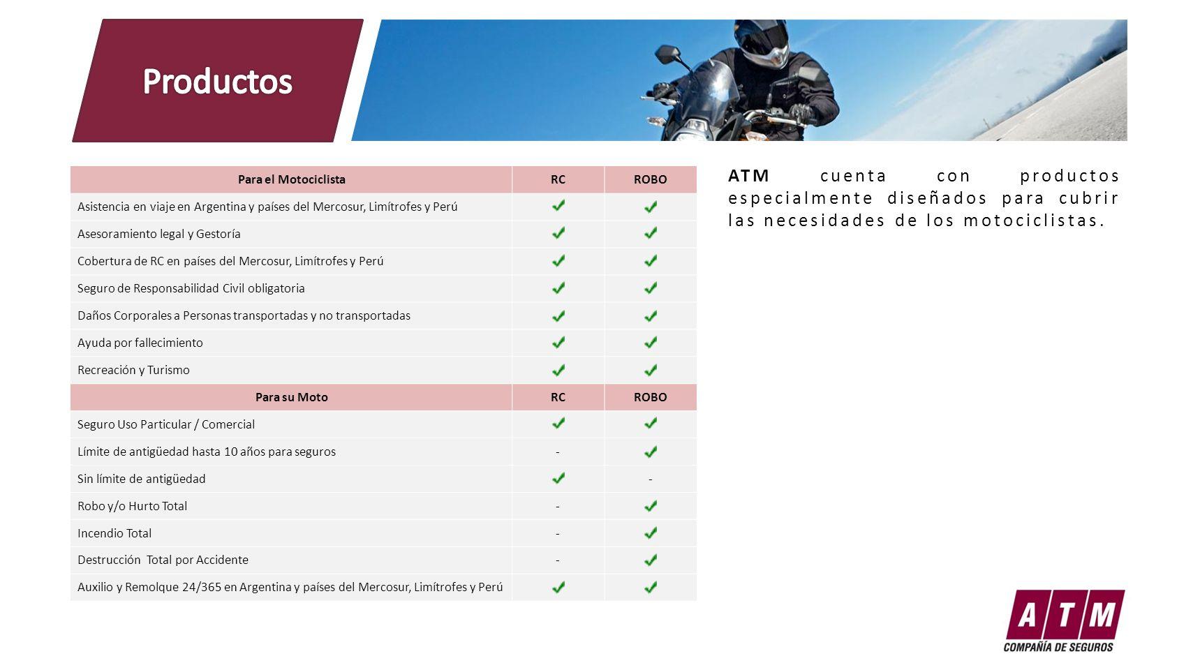 Productos ATM cuenta con productos especialmente diseñados para cubrir las necesidades de los motociclistas.