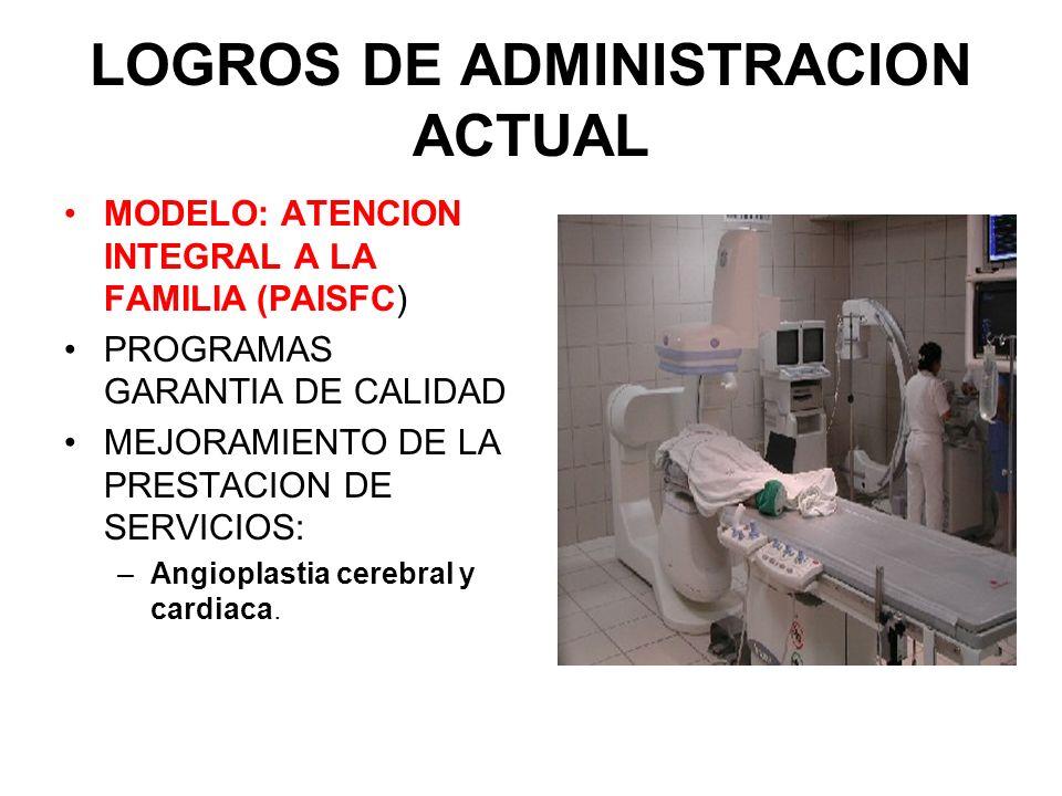 LOGROS DE ADMINISTRACION ACTUAL